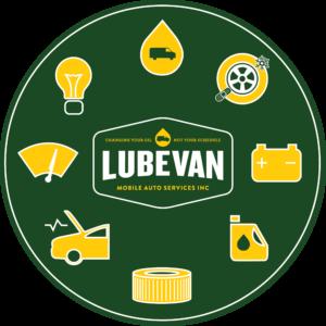 Lubevan_Infographic